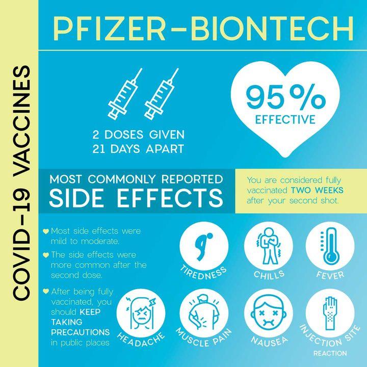 pfizer covid vaccine infographic